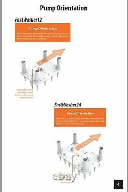 Fastwasher12 Système De Lavage Des Bouteilles Pour Bouteilles 250-750ml