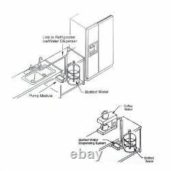 Flojet Bw1000a 110v Ac Système De Pompe De Distribution D'eau Embouteillée Remplace Bunn Nouveau