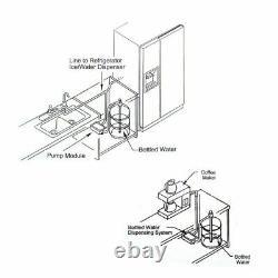 Flojet Bw2000a 220v Ac Système De Distribution D'eau Embouteillée Remplace Bunn