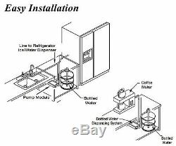 Le Système De Pompe De Distribution D'eau En Bouteille Eu Plug 220v 40psi Remplace Bunn Flojet Nouveau