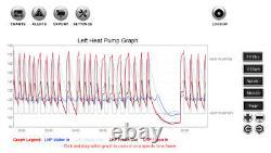 Vaccin Wifi Température Courriel / Système D'alerte Textuelle CDC Compliant